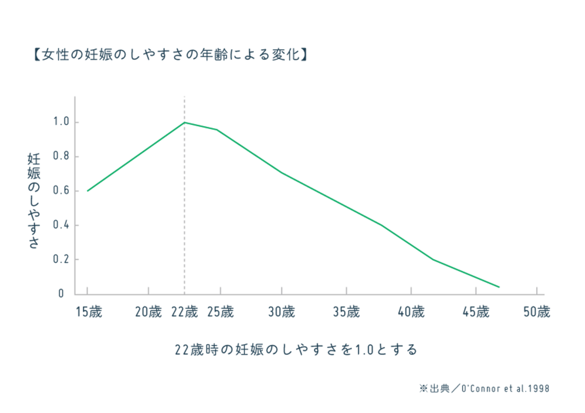f:id:rt-takahashi:20190812233808p:plain