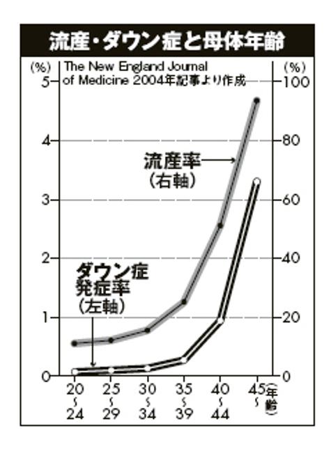 f:id:rt-takahashi:20190813000205p:plain