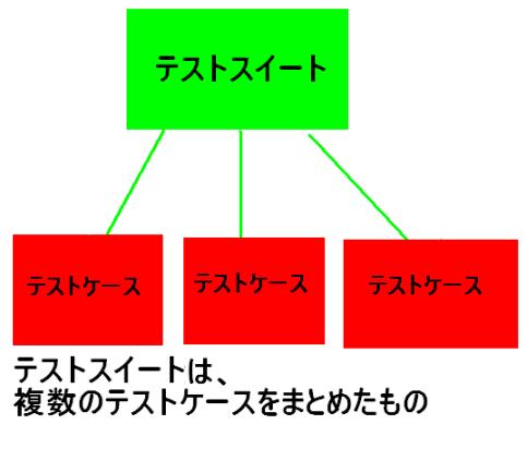 f:id:rti7743:20090914011406p:image