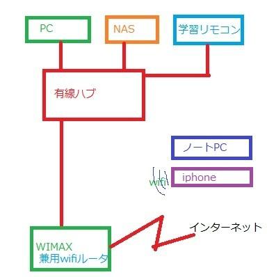 f:id:rti7743:20120104172425j:image