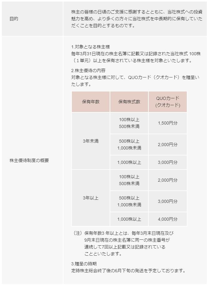 f:id:rtof:20210530015345p:plain