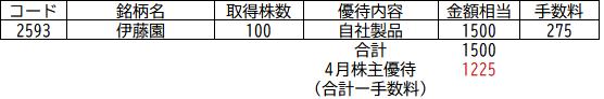 f:id:rtof:20210530221052p:plain