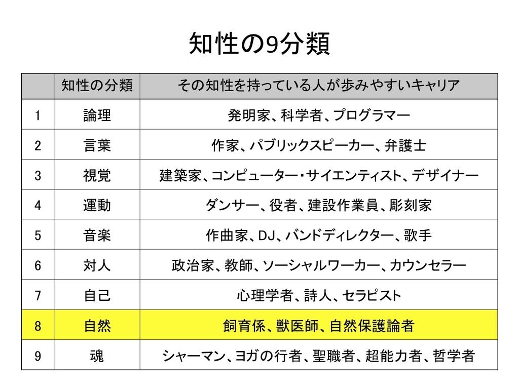 f:id:rtomizawa:20190227170332j:plain