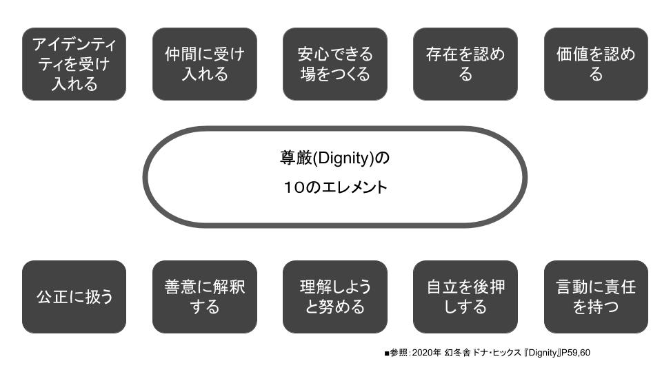 f:id:rtomizawa:20200314172229p:plain