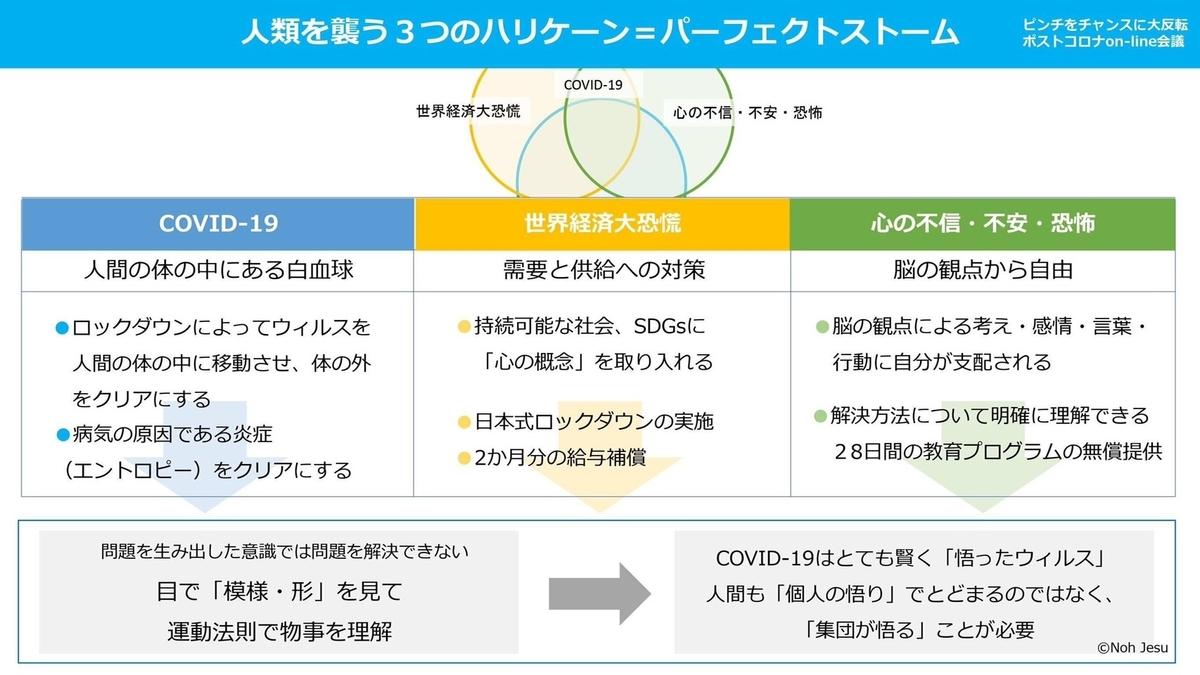 f:id:rtomizawa:20200418152317j:plain