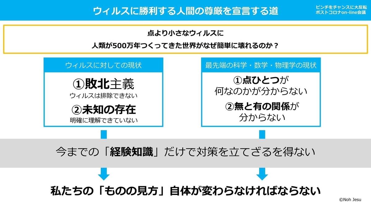 f:id:rtomizawa:20200418152633j:plain