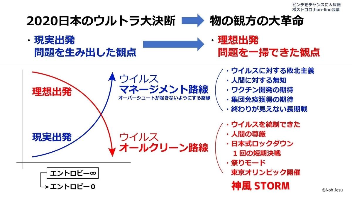 f:id:rtomizawa:20200418153031j:plain
