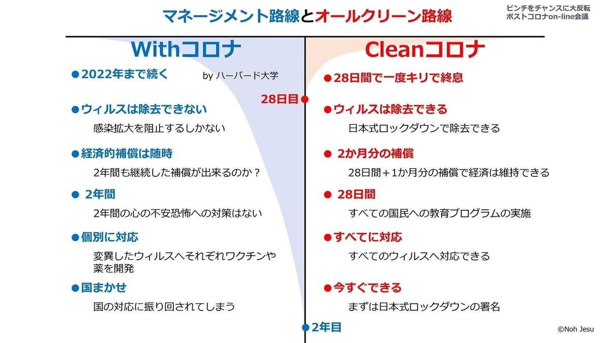 f:id:rtomizawa:20200418153508j:plain