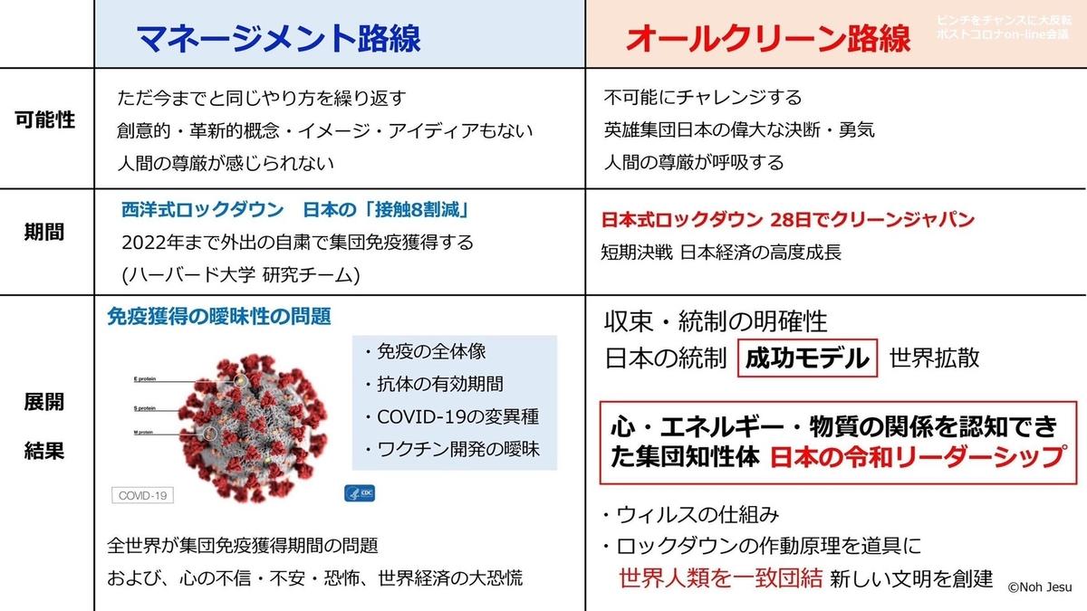 f:id:rtomizawa:20200418153647j:plain