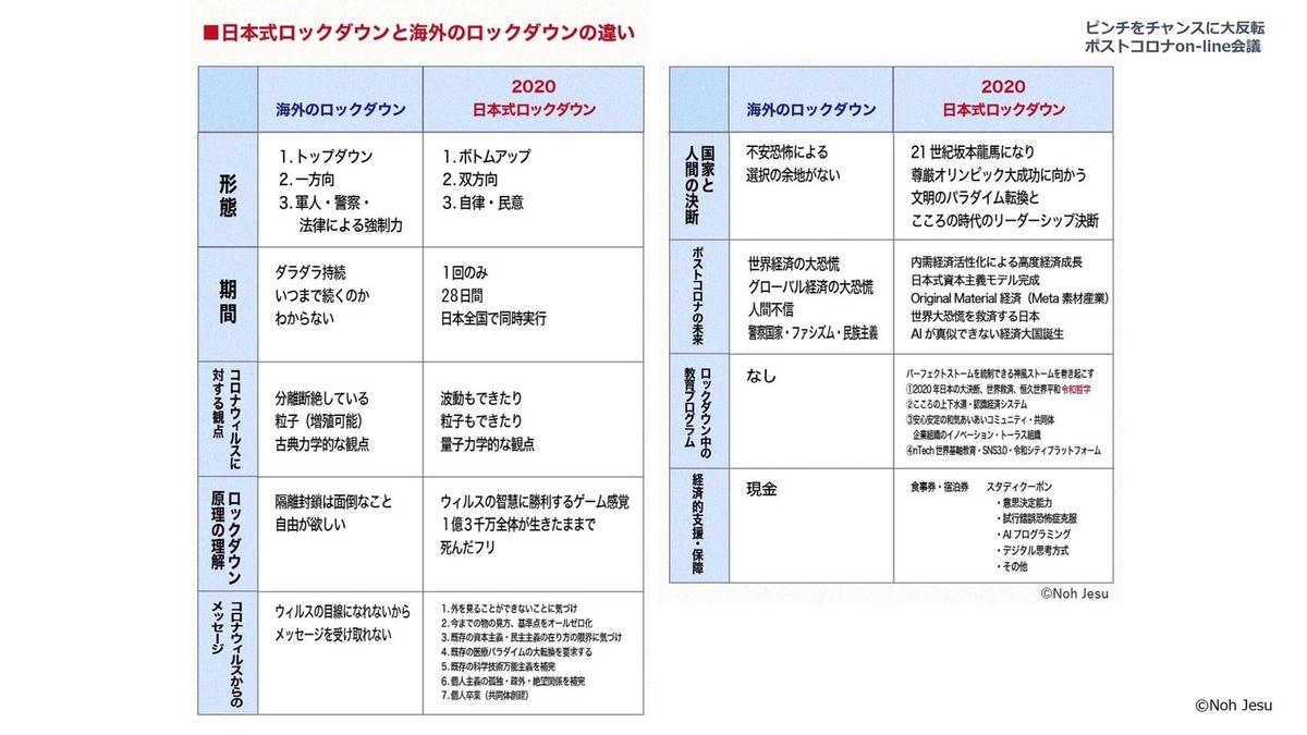 f:id:rtomizawa:20200418153844j:plain