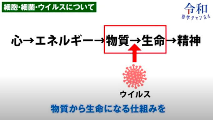 f:id:rtomizawa:20200427123128p:plain