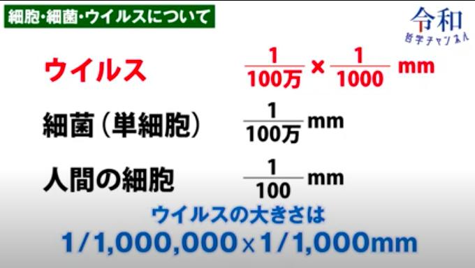 f:id:rtomizawa:20200427123251p:plain