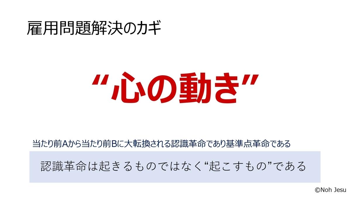 f:id:rtomizawa:20200428095131j:plain