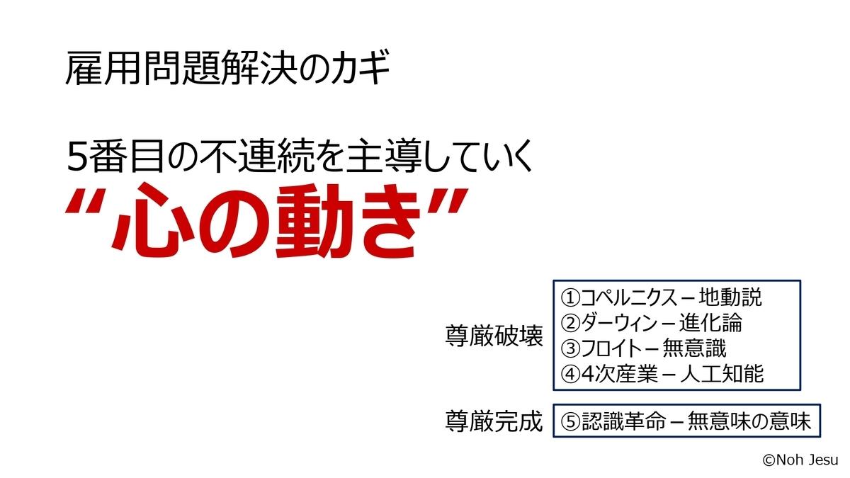f:id:rtomizawa:20200428095145j:plain