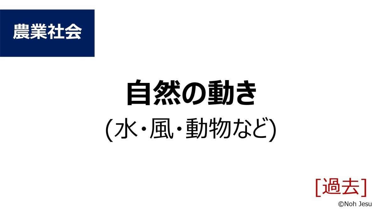 f:id:rtomizawa:20200428095226j:plain