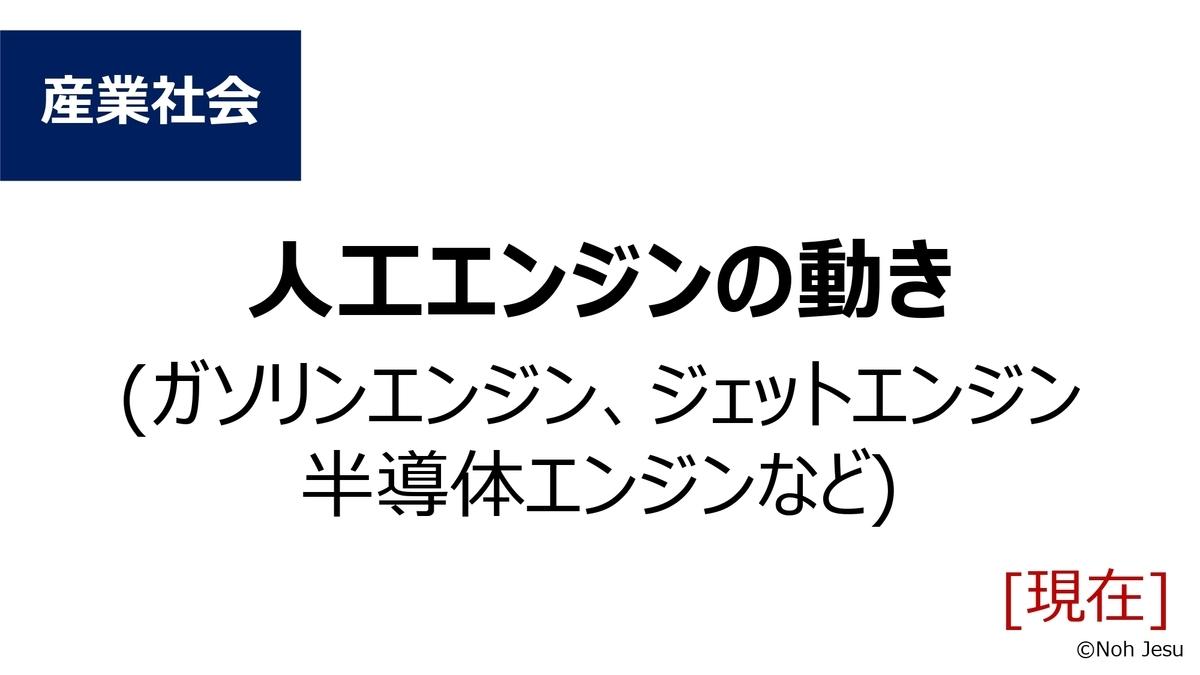 f:id:rtomizawa:20200428095239j:plain