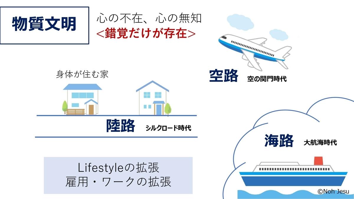 f:id:rtomizawa:20200428095308j:plain