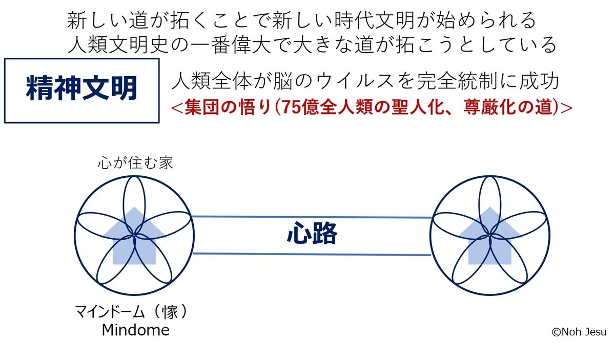f:id:rtomizawa:20200428095322j:plain