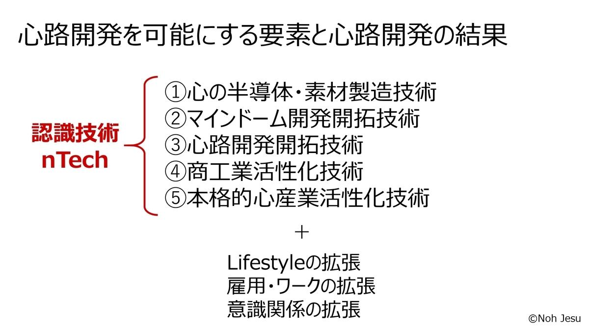 f:id:rtomizawa:20200428095335j:plain