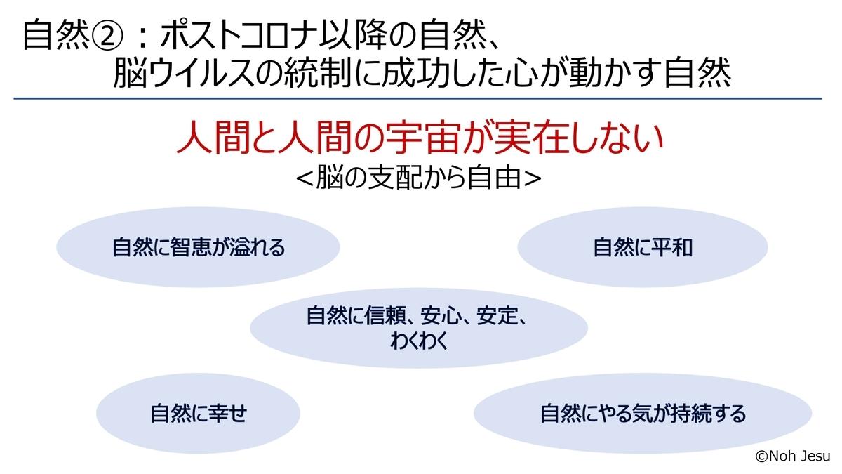f:id:rtomizawa:20200428095404j:plain