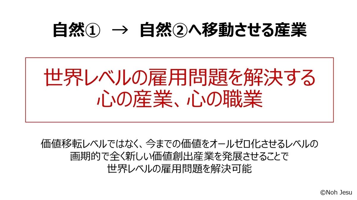 f:id:rtomizawa:20200428095418j:plain