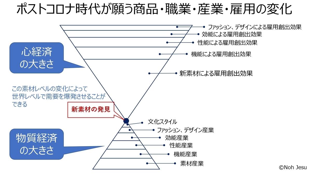 f:id:rtomizawa:20200428095430j:plain