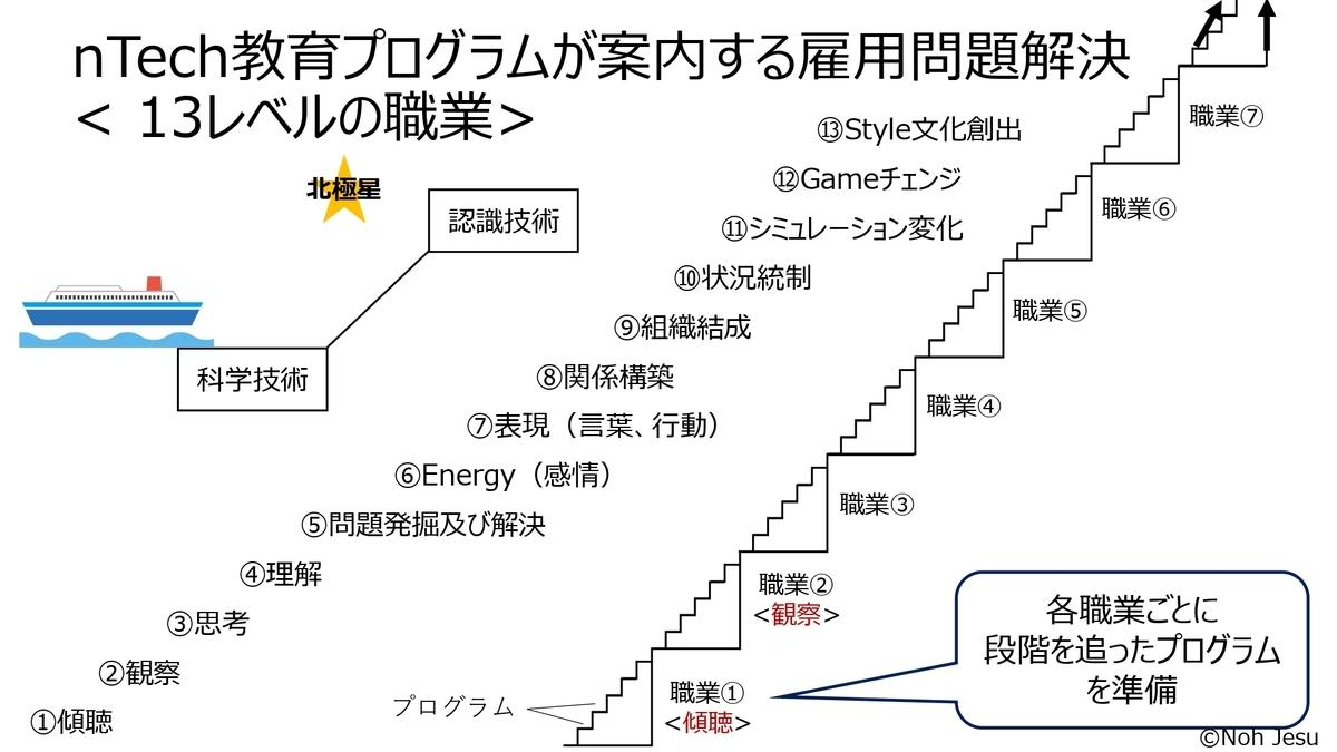 f:id:rtomizawa:20200428095444j:plain