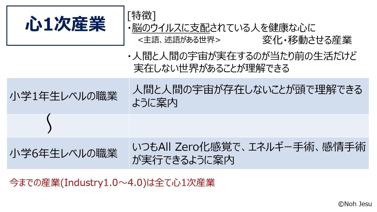 f:id:rtomizawa:20200428095456j:plain