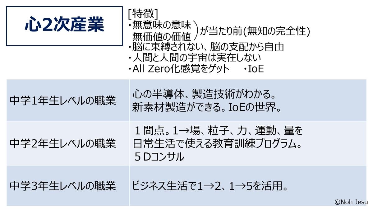 f:id:rtomizawa:20200428095509j:plain