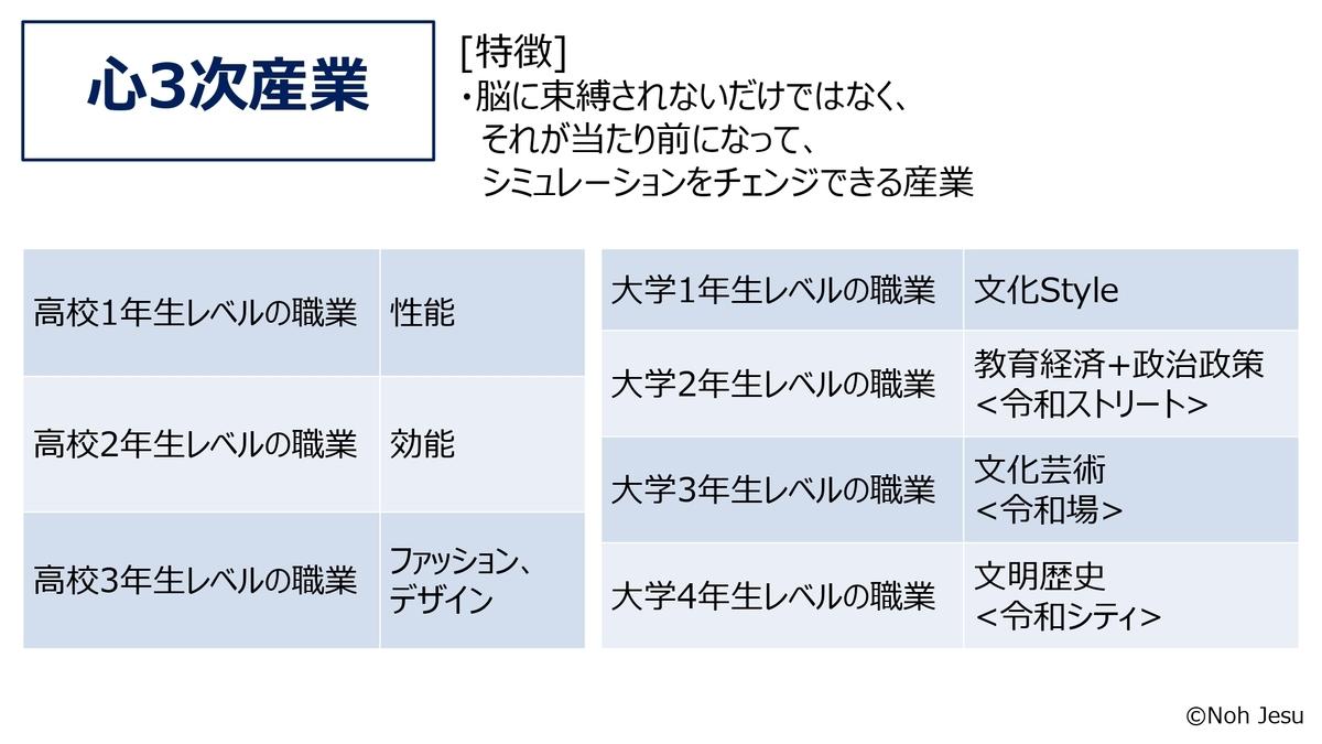 f:id:rtomizawa:20200428095521j:plain