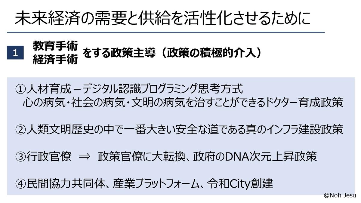 f:id:rtomizawa:20200428095535j:plain