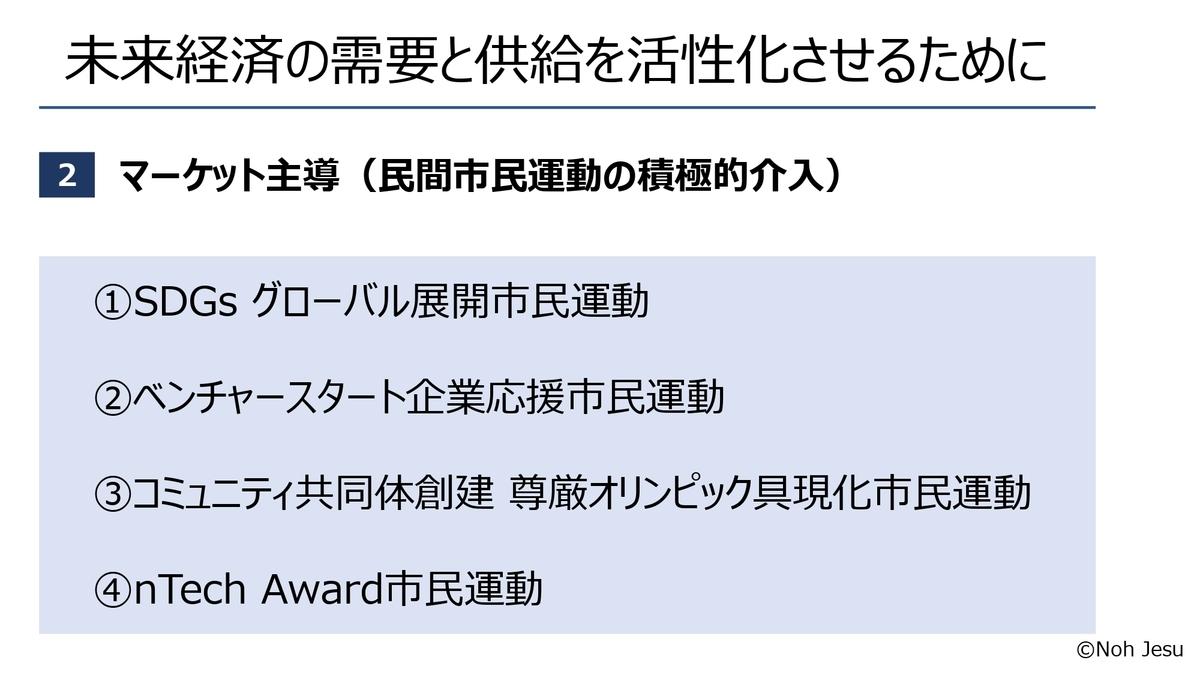 f:id:rtomizawa:20200428095547j:plain