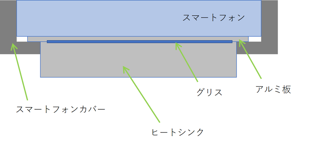f:id:ru-toeng:20181211005457j:plain