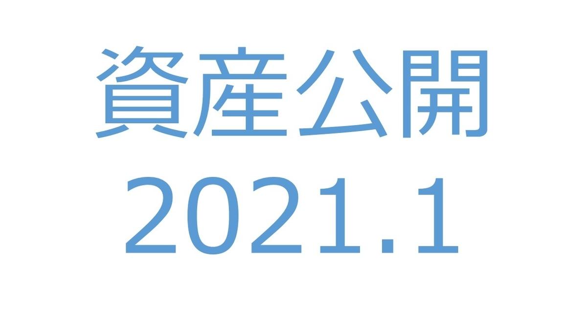 【資産公開】セミリタイアへの軌跡|2021年1月