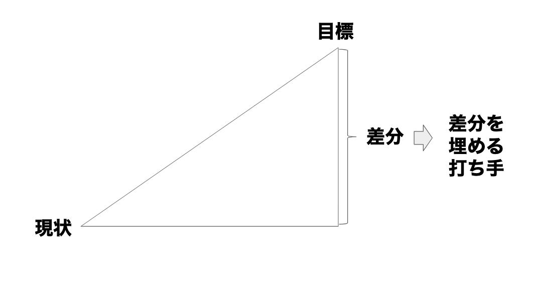 f:id:ruirui779:20200119001617p:plain