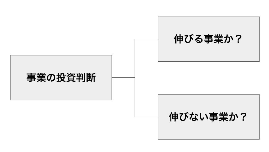 f:id:ruirui779:20201029172746p:plain