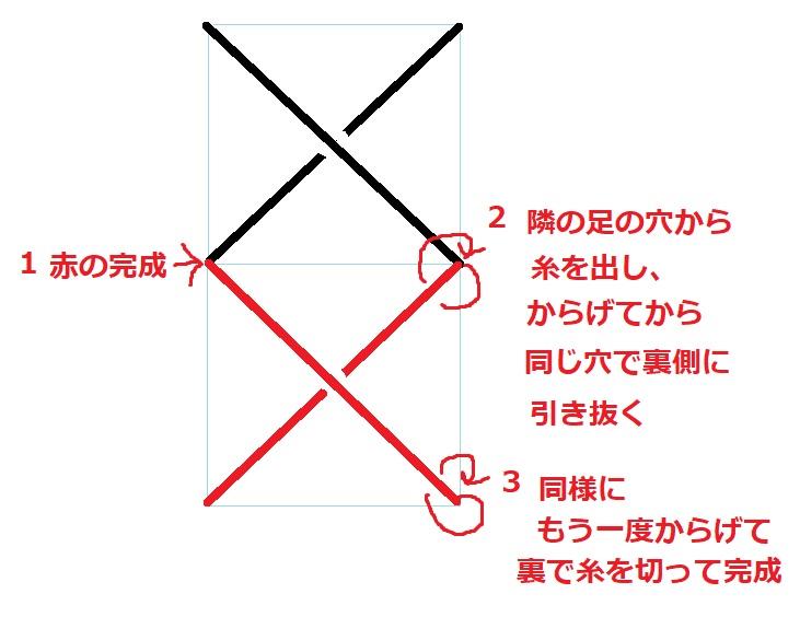f:id:ruiruix:20200303111157j:plain