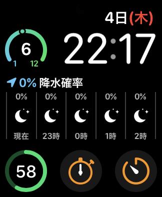 Apple Watchの文字盤「インフォグラフモジュラー」