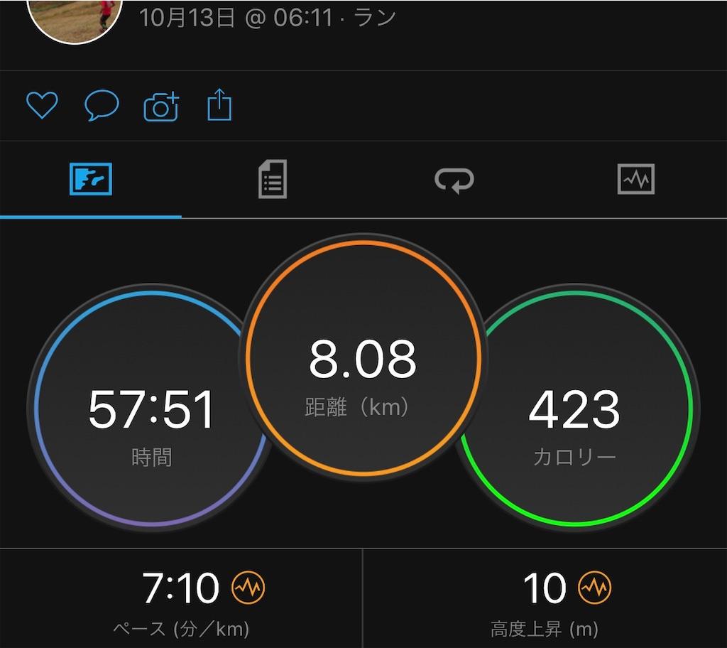 f:id:run50RUN:20191013072603j:image