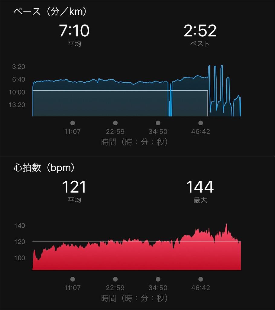 f:id:run50RUN:20191013072609j:image