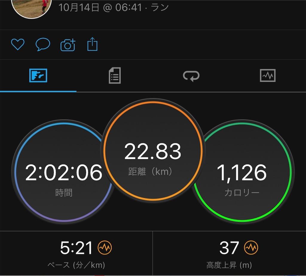 f:id:run50RUN:20191014090038j:image
