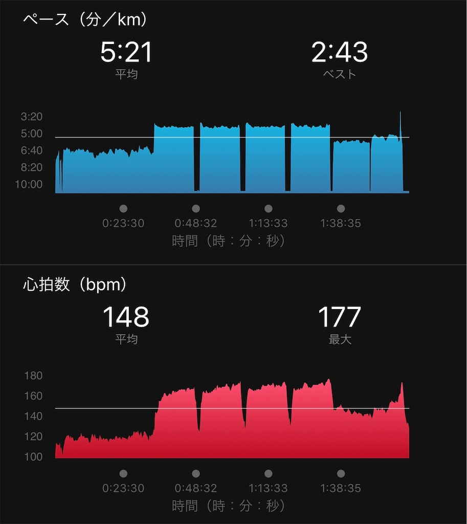 f:id:run50RUN:20191014090051j:image
