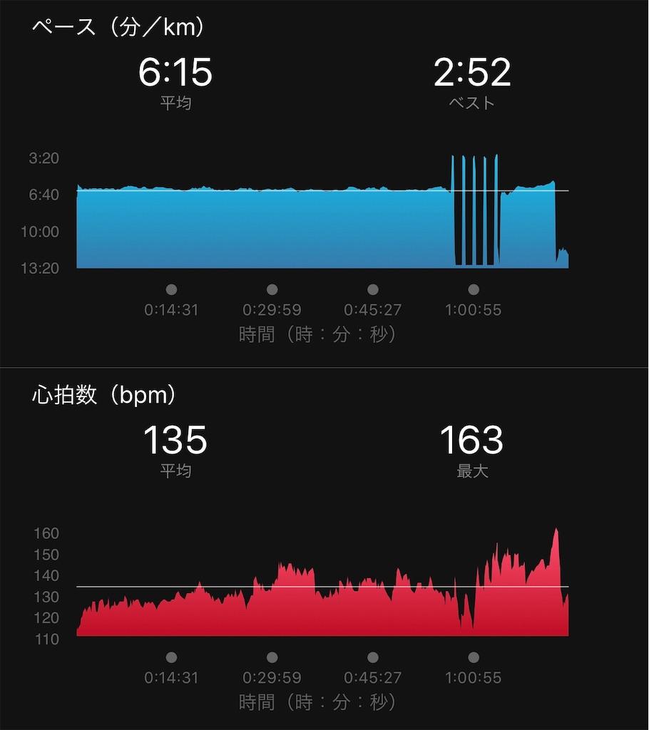 f:id:run50RUN:20191016105752j:image