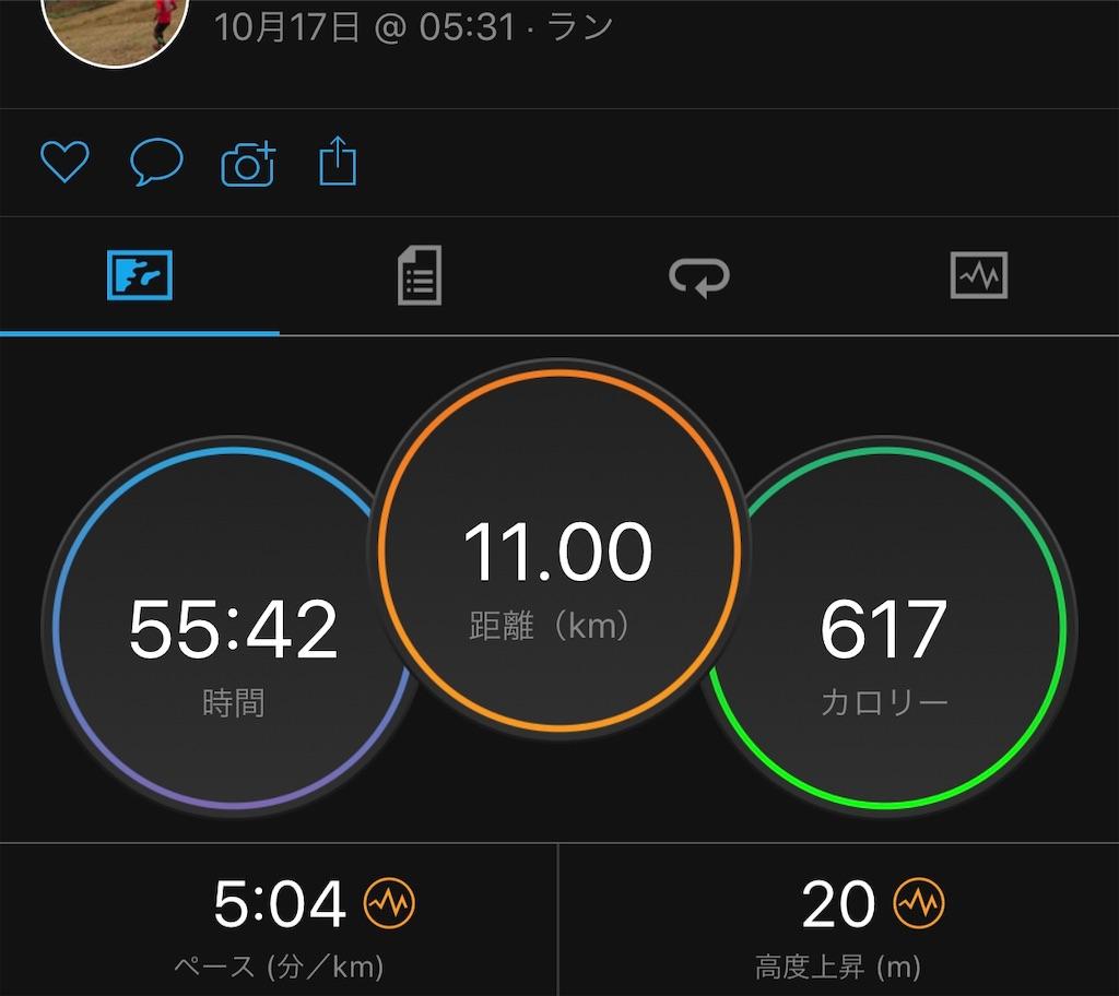 f:id:run50RUN:20191017064814j:image