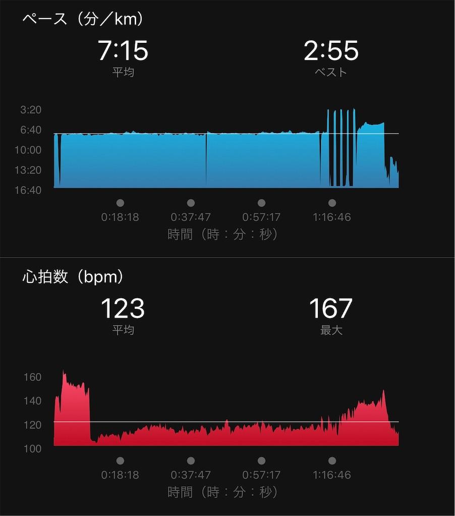 f:id:run50RUN:20191018091803j:image