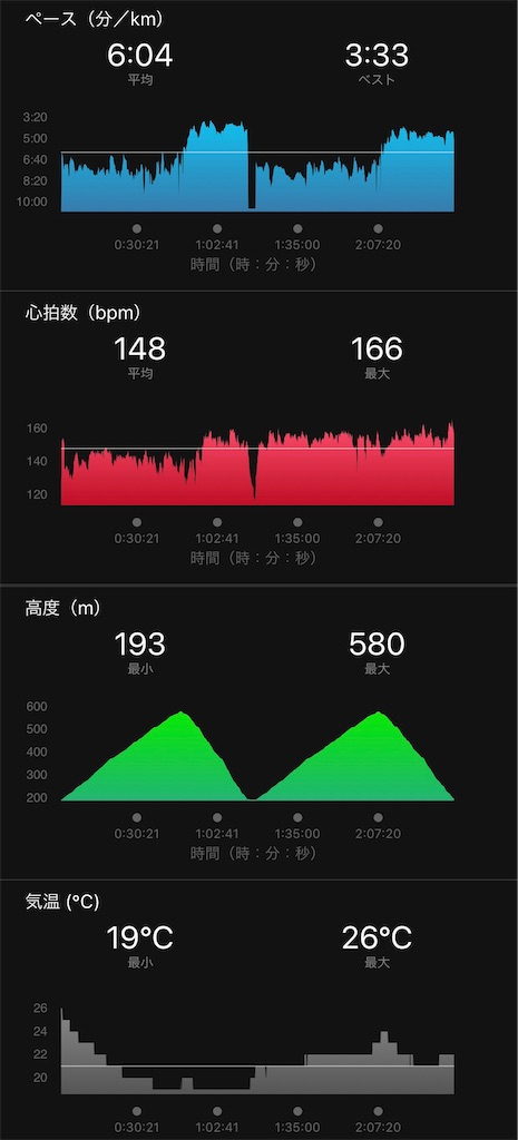 f:id:run50RUN:20200626140714j:image