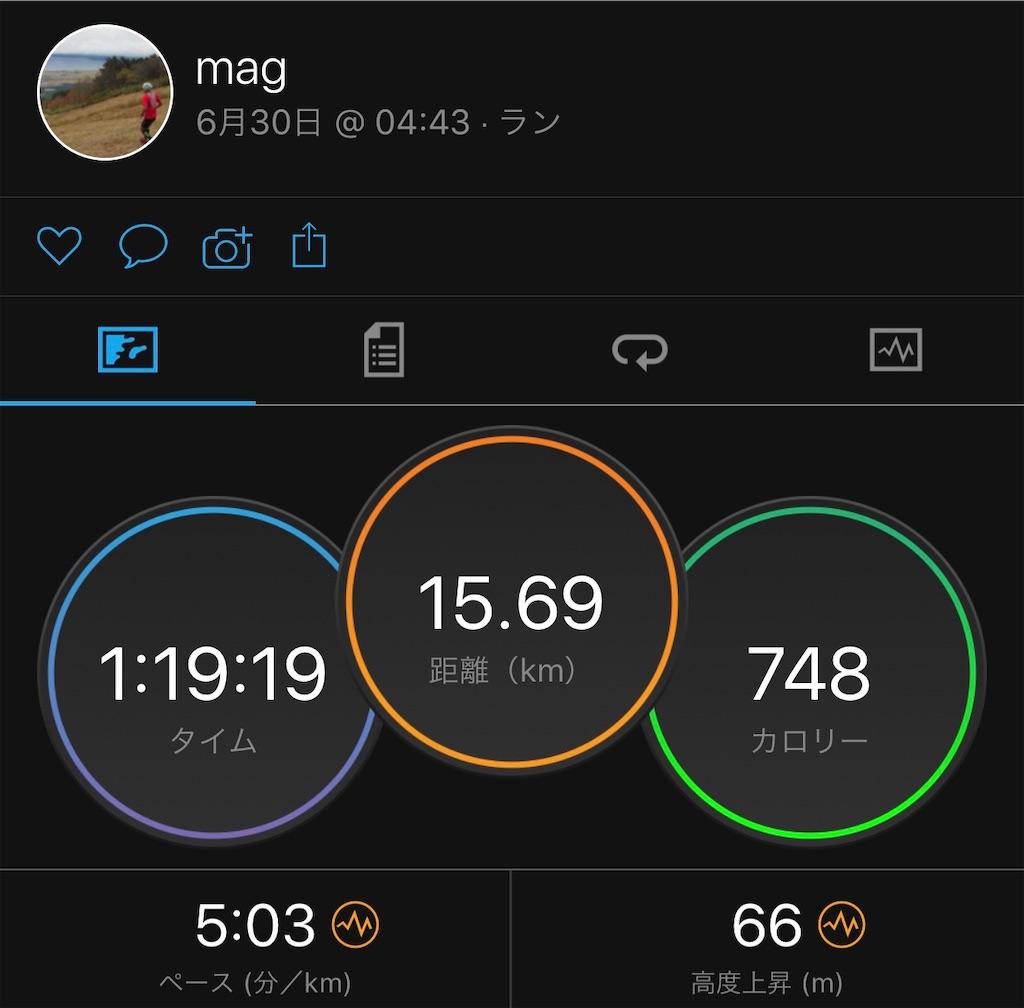 f:id:run50RUN:20200630190822j:image