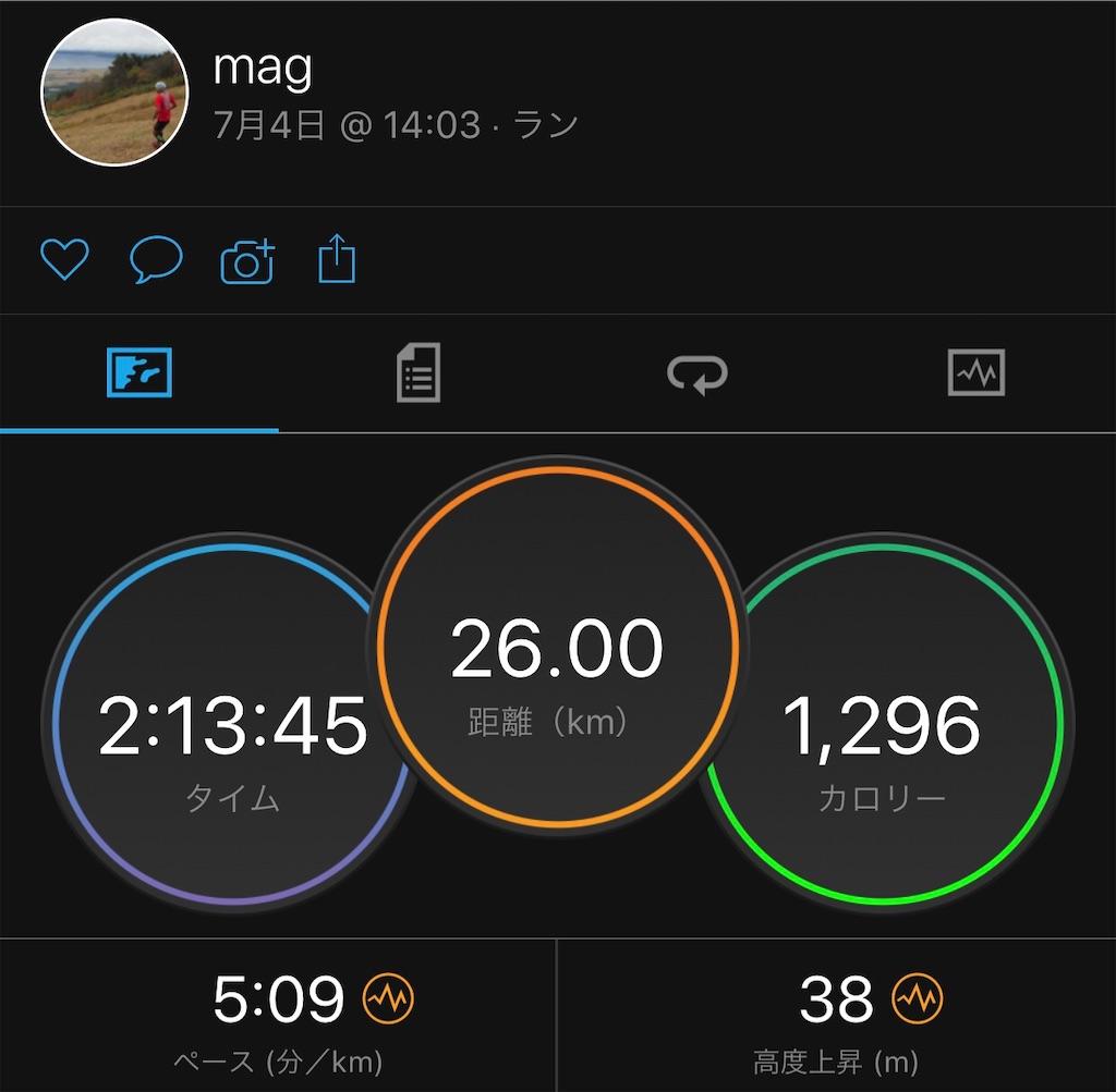 f:id:run50RUN:20200705094518j:image