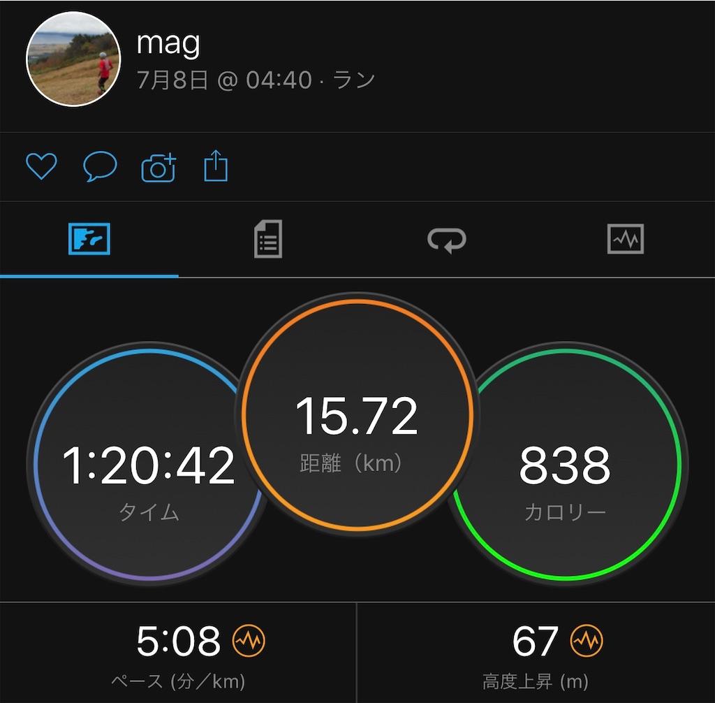 f:id:run50RUN:20200708110031j:image