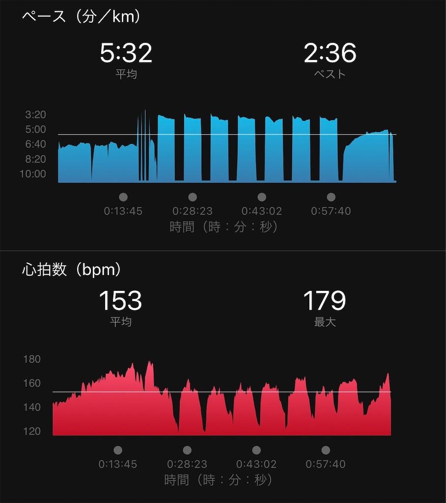 f:id:run50RUN:20210113183912j:image
